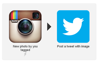 Instagram to Twitter Screenshot Ifttt