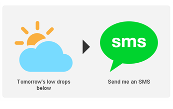 Weather Report to sms screenshot of Ifttt
