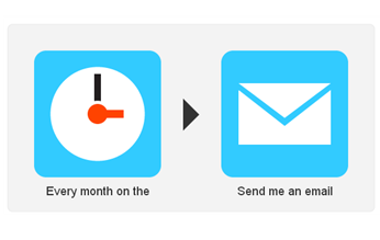 Time Reminder to Email Screenshot Ifttt