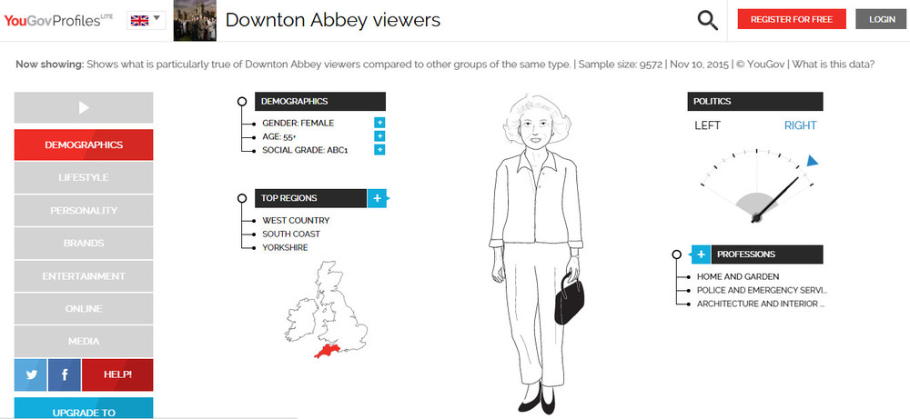 downtonabbeydemographics.jpg