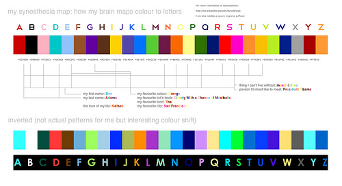 An example of  color-grapheme synesthesia. NOTE: This isn't Adrienne's alphabet.