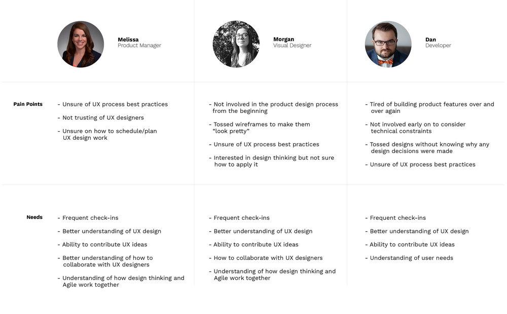 team-personas-facilitate copy.jpg