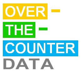 Over-the-Counter Data