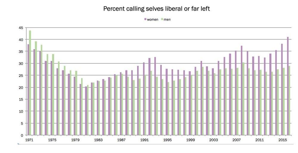 Liberal_Far_Left.JPG