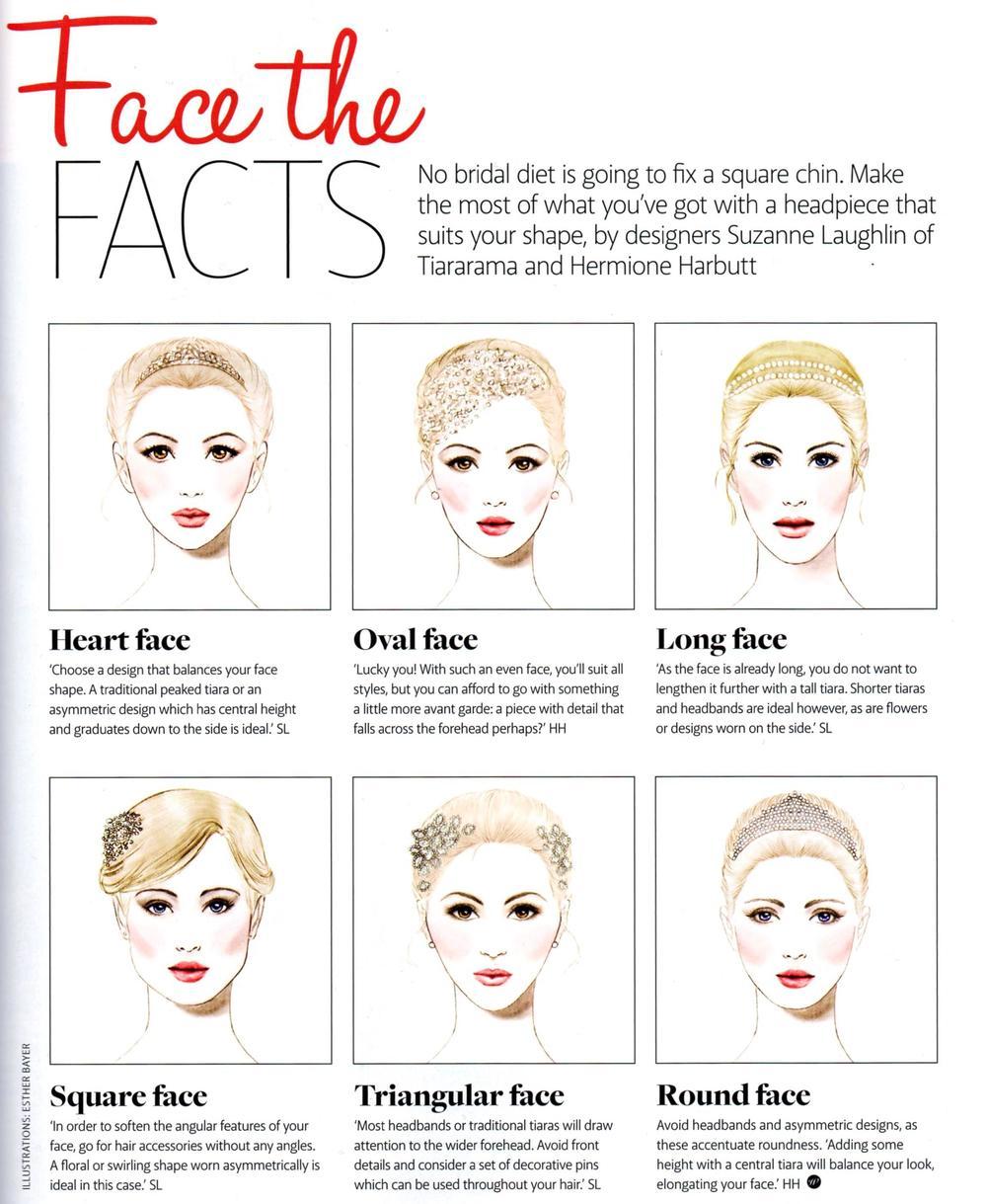 Square Face Shape: Wedding Hair And Make-up Blog: Bridal Articles And Posts