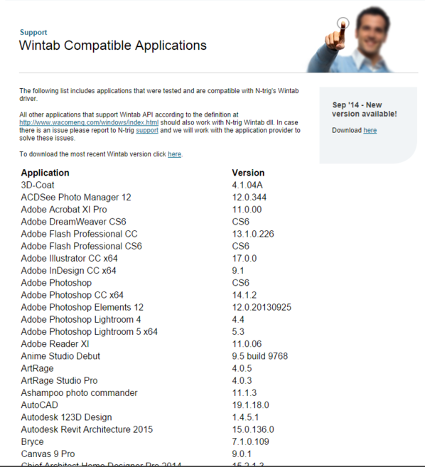 The N-Trig site has a long list of Wintab-compatible applications.