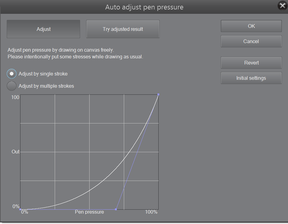 The Manga Studio 5/Clip Studio Paint pen pressure preferences dialog box. It's unclear how the new Surface Pro 3 pen app will interact with these and other programs that allow users to adjust pressure curves.