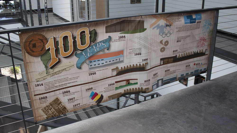06 UPB 100th Timeline Banner.jpg