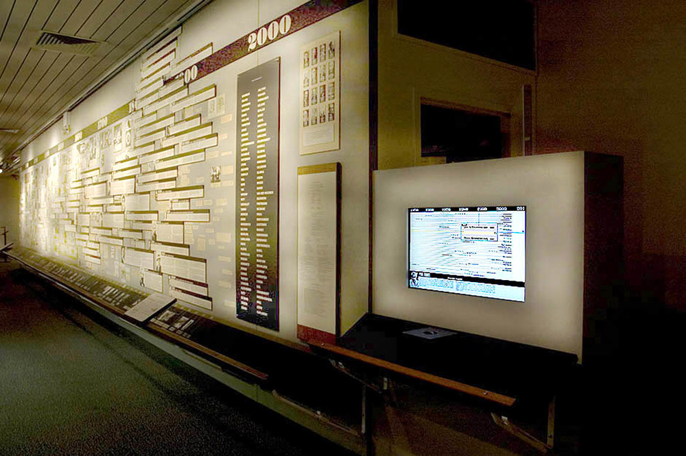 math history wall