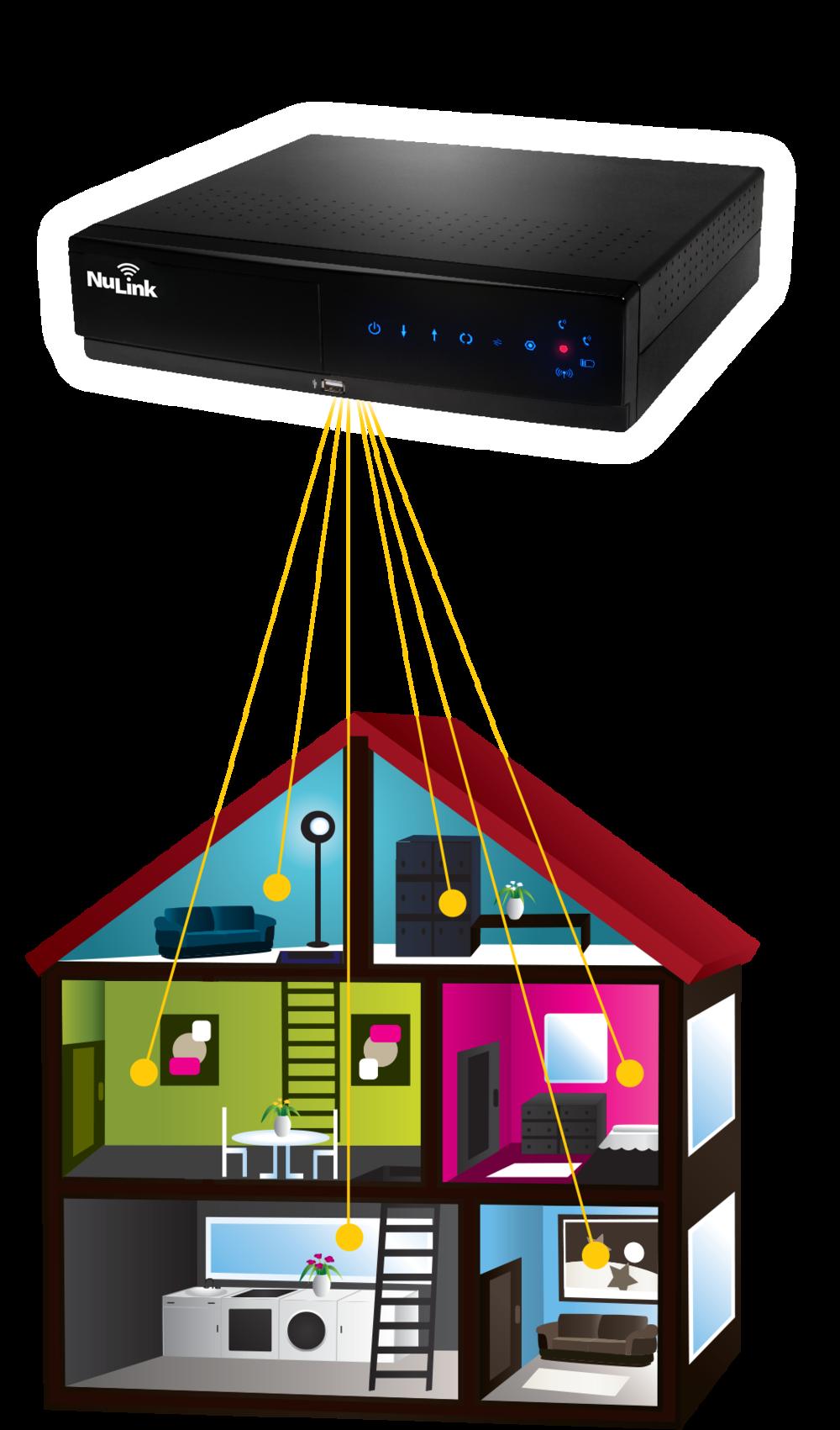 Home DVR image