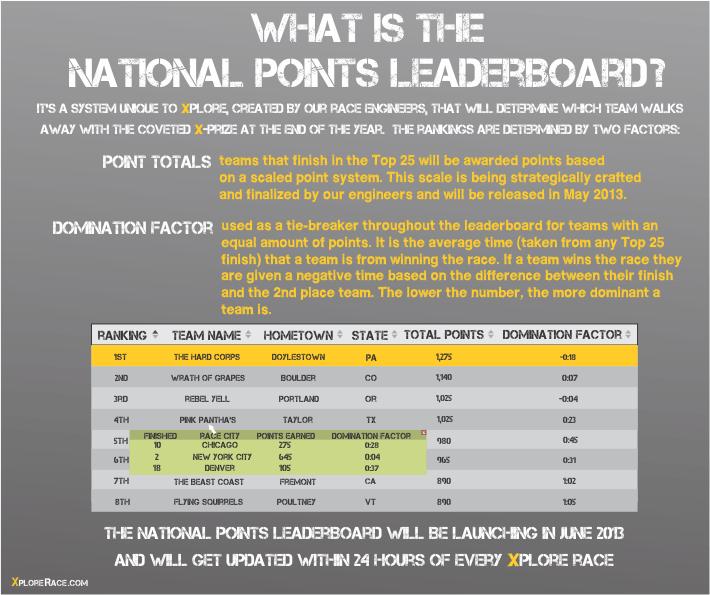 National Leaderboard Template V9.png