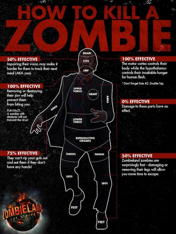 Zombieland_HowToKillAZombie.jpg