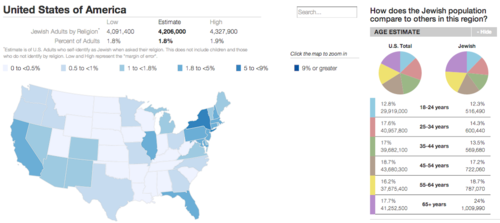 New US Jewish Population Figures May Allow Community To Get - Map of jewish population in us