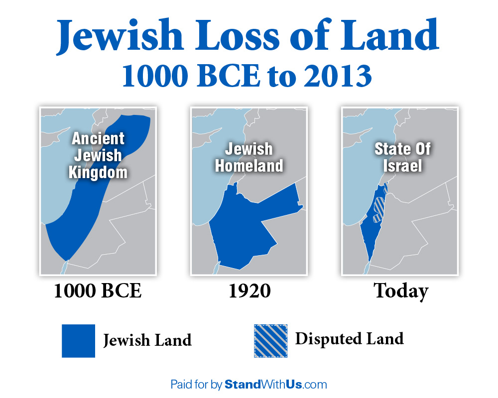 A StandWithUs pro-Israel ad in Vancouver depicting Jewish loss of land from biblical times to the present. Credit: StandWithUs.