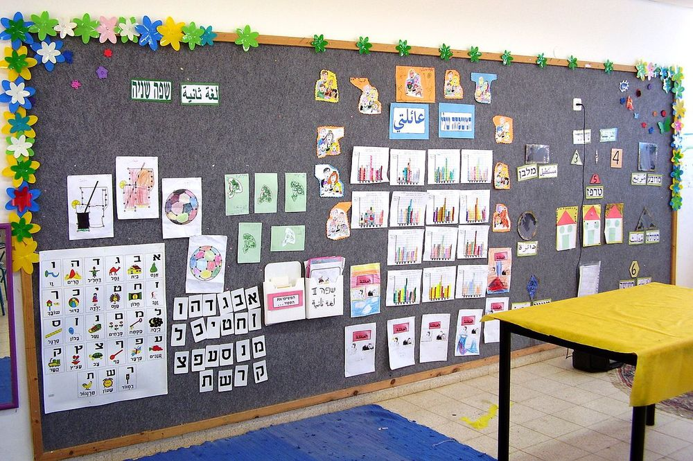 Israeli children returned to school on Monday. Credit: RickP via Wikimedia Commons.