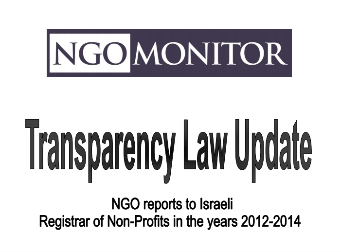 The cover of a new report by NGO Monitor that reveals the extent of foreign funding of NGOs involved in the Israeli-Palestinian conflict. Credit: NGO Monitor.