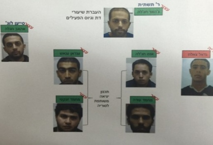 A Shin Bet document with pictures of the indicted Israeli Arabs who were planning to join Islamic State. Credit: Shin Bet.