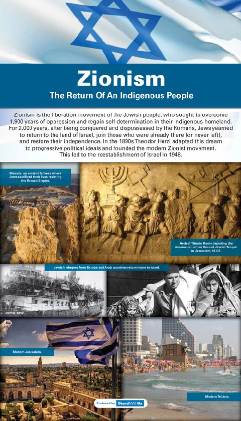 The U.N. ultimately allowed this poster on Zionism to be displayed after initially censoring it. Credit: StandWithUs.