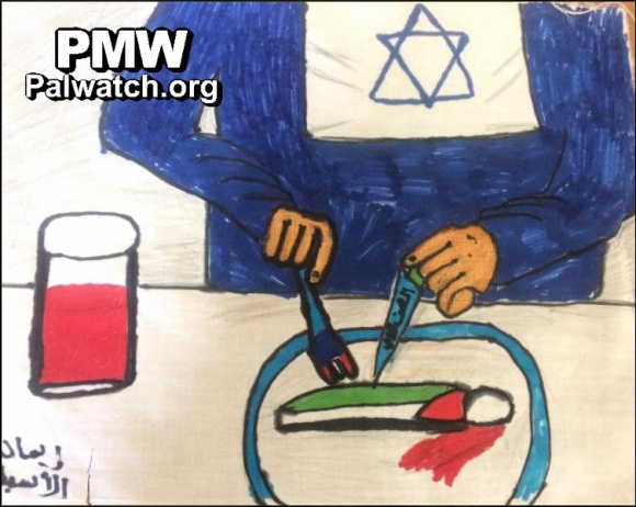 One of the anti-Semitic drawings posed by Fatah on their Facebook page. Credit: Palestinian Media Watch.