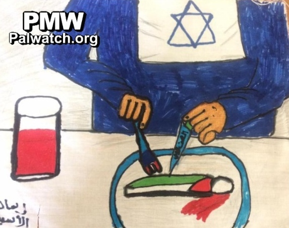 An anti-Semitic drawing posted by the Palestinian Fatah political party on its Facebook page. Columnist Stephen M. Flatow last year accused Ira Forman, the State Department's Special Envoy to Monitor and Combat Anti-Semitism, of failing to confront Palestinian anti-Semitism. Credit: Palestinian Media Watch.