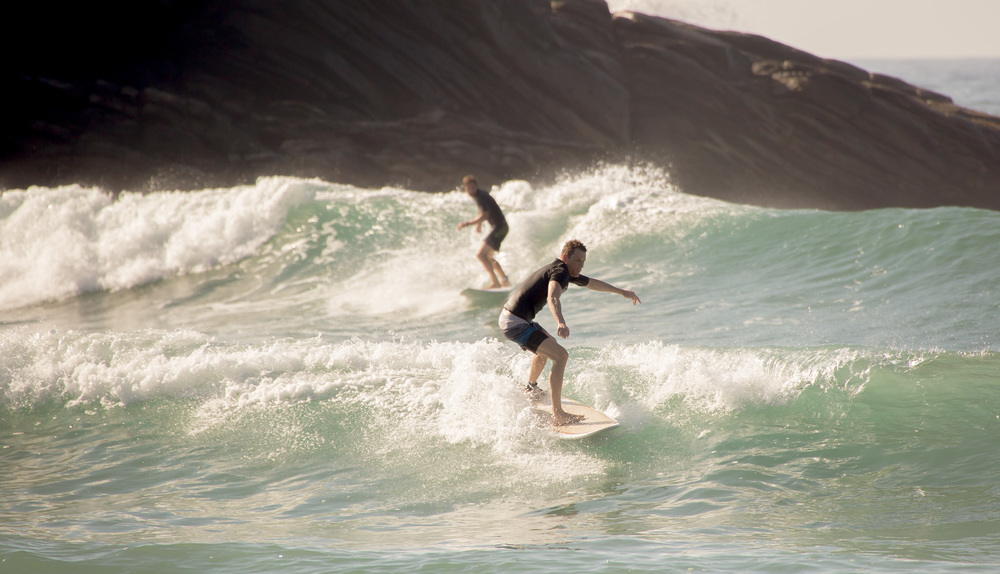 What's your surfing level?