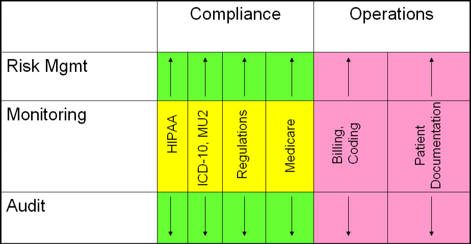 Sentry enterprise compliance platform.jpg