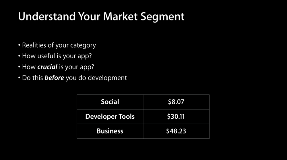 Average selling prices from the Top 25 apps from each segment. Not all segments are created equal.