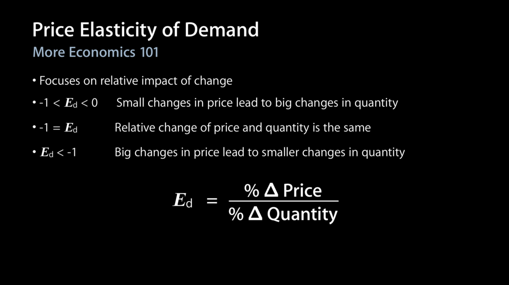 The Price Elasticity of Demand is a ratio that expresses the magnitude of the relative change of prices and quantities.