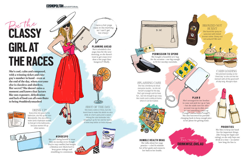 Illustrations for Drinkwise,  COSMO  magazine