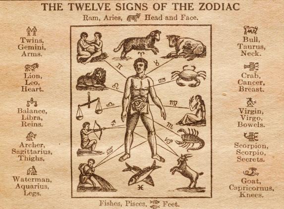 Zodiacal Personin 20th century magazine