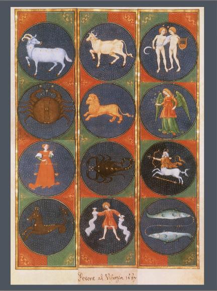 Renaissance illustration of 12 signs (1667)