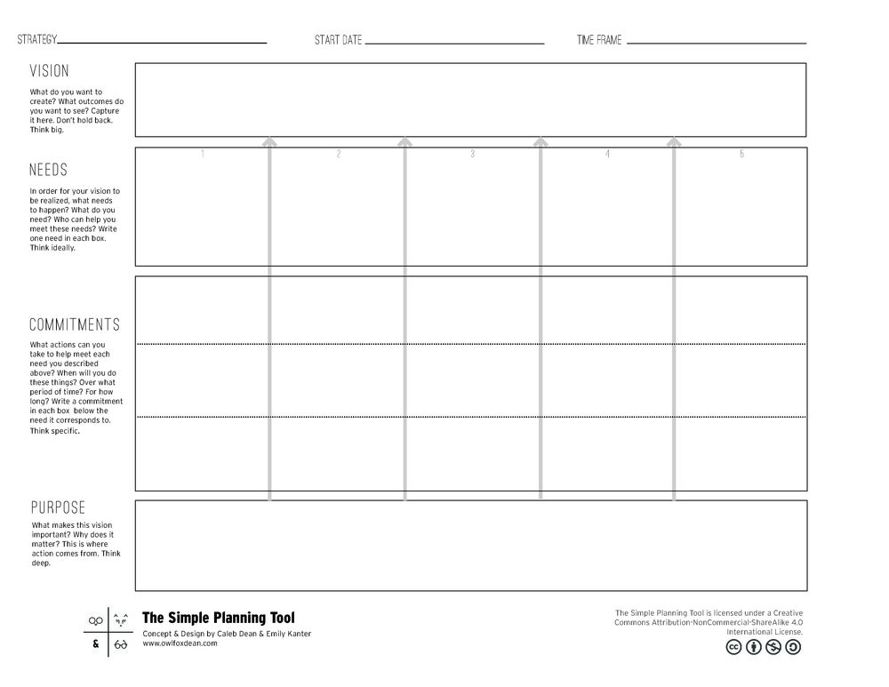 The Simple Planning Tool JPEG