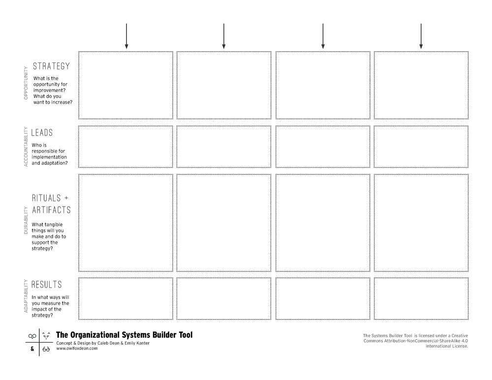 Systems Builder Tool_Blank.jpg