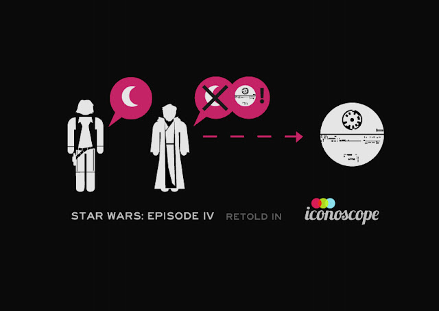 Star Wars Episode IV, V & VI Retold in Iconoscope