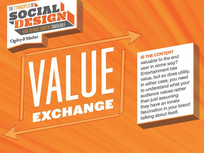 1682946-slide-slide-2-the-principles-of-social-design-how-to-make-content-shareable.jpg