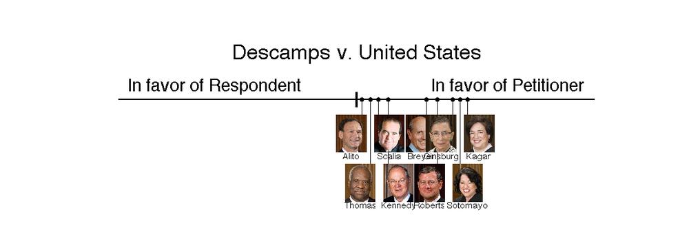 CLAPPER v. AMNESTY INTERNATIONAL USA