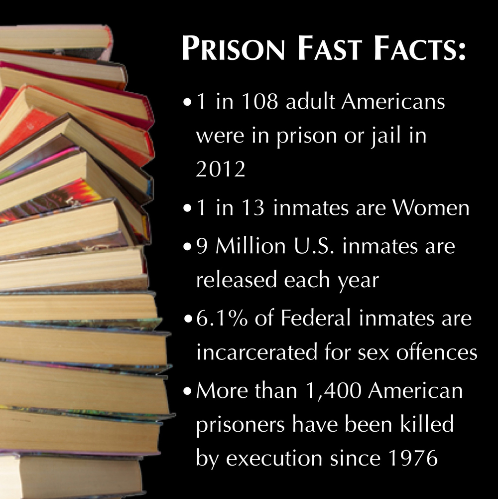 prison fast facts