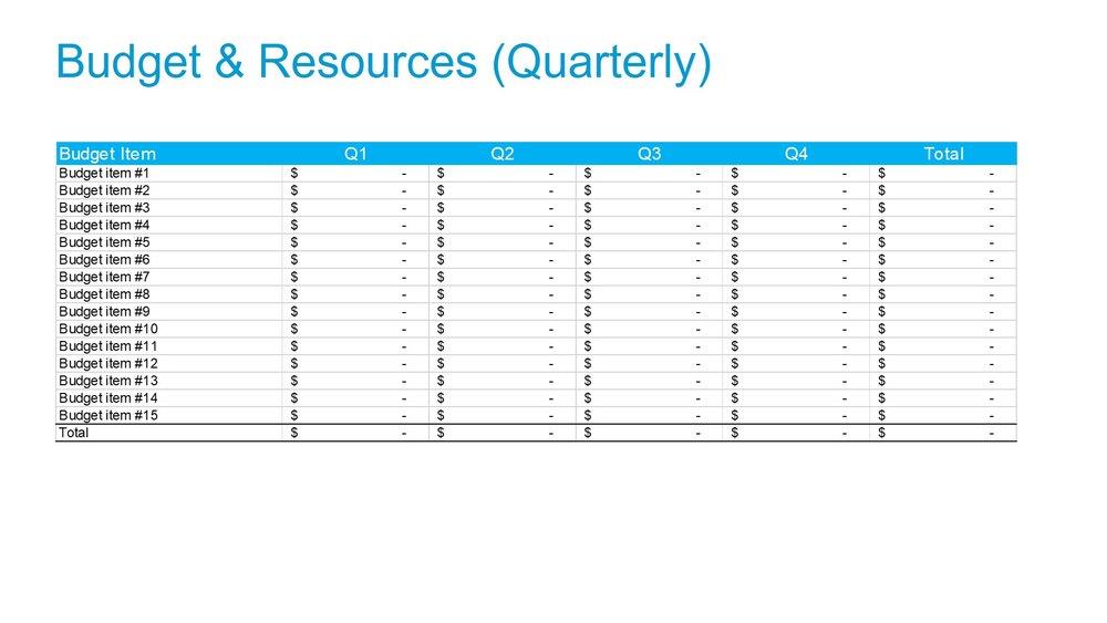 budget quarterly.jpg