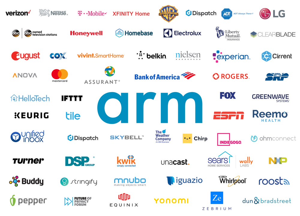 Logo-Graphic-ARM.png