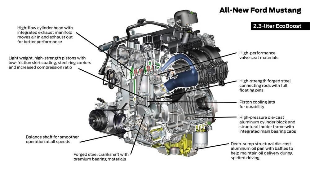 Four-cylinder Ecoboost 2015 Mustang engine details