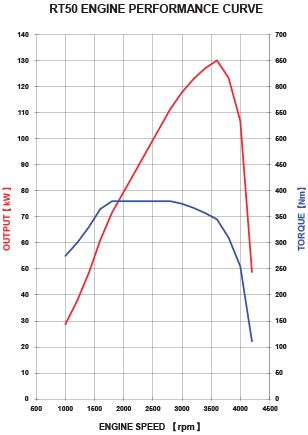 MU-X torque_curve.png