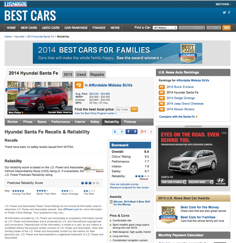 US News reliability rankings - Hyundai Santa Fe