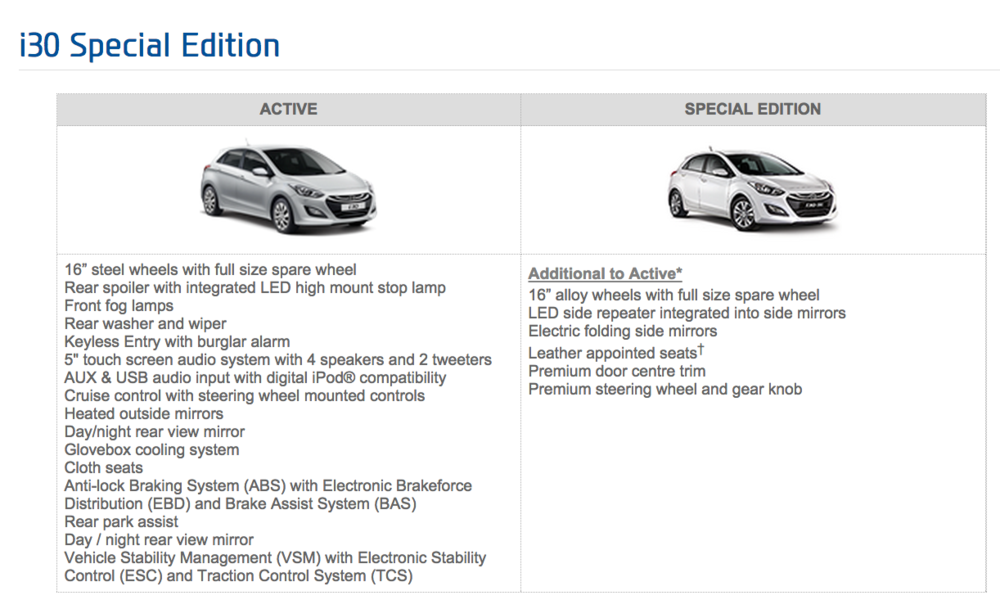 Hyundai i30 Active -Vs- the better specified i30 SE - Click to enlarge