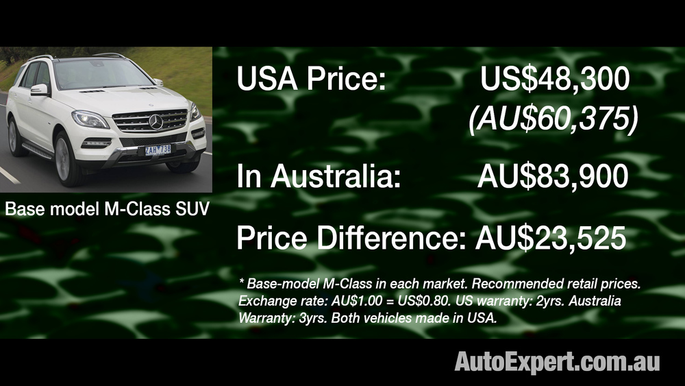 Any way you look at it, Australian consumers are ripped off - both the US ML-Class and the Australian one are built in the same factory