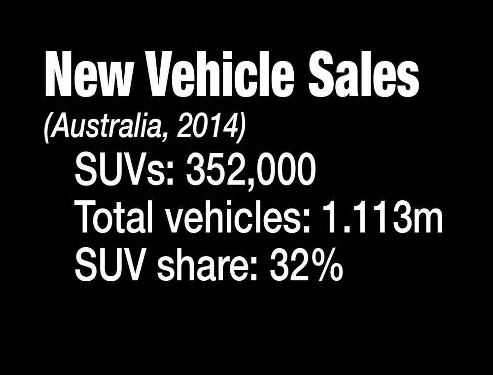 SUV Sales.jpg