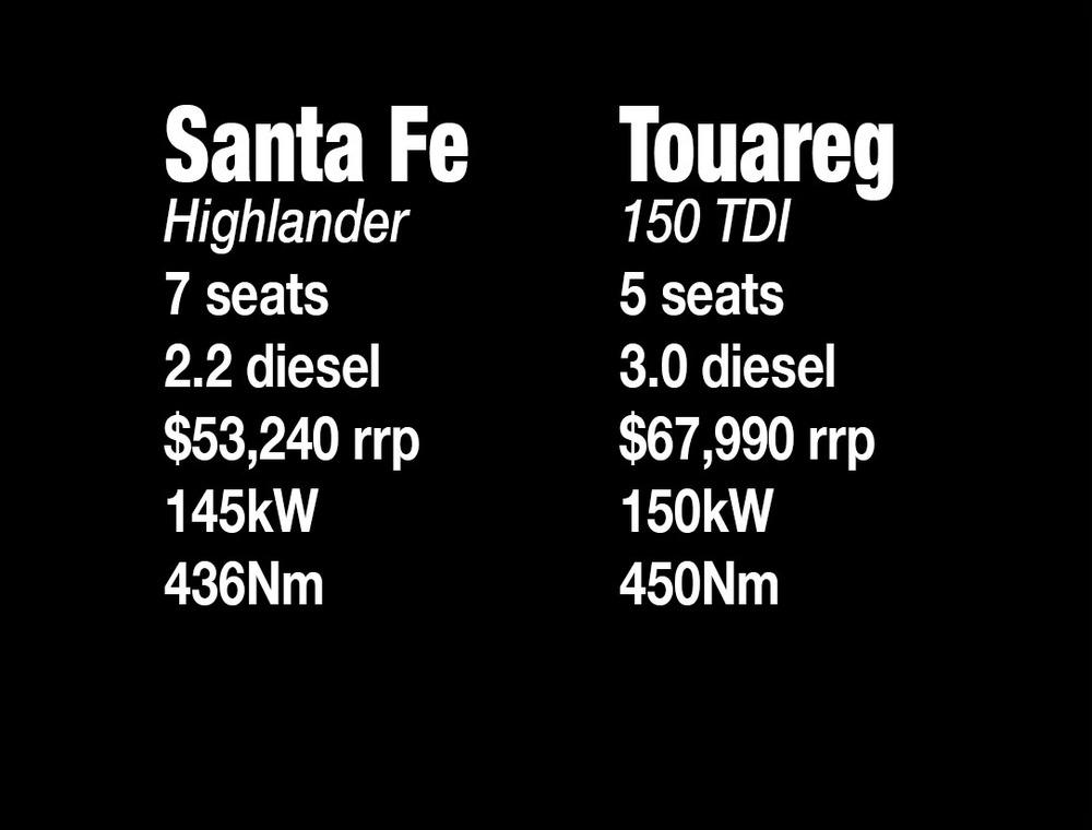 Santa Fe II - vs Touareg TDI.jpg