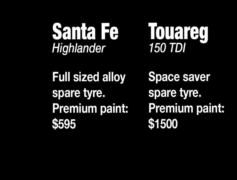 Santa Fe II - vs Touareg TDI c.jpg