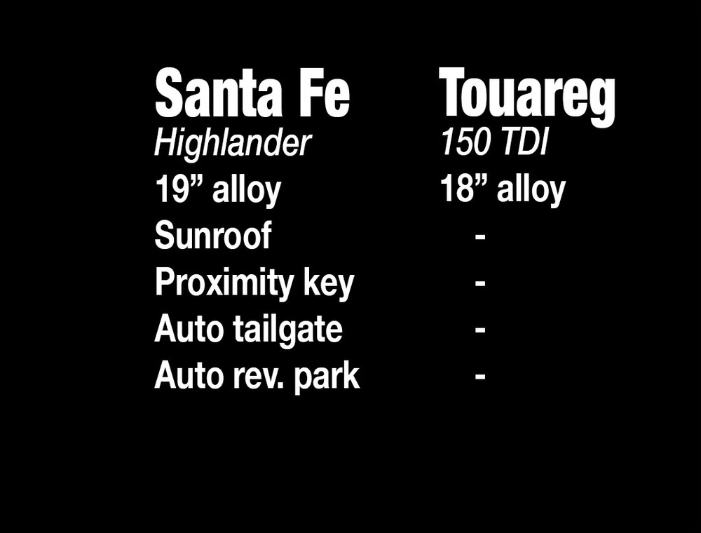 Santa Fe II - vs Touareg TDI b.jpg