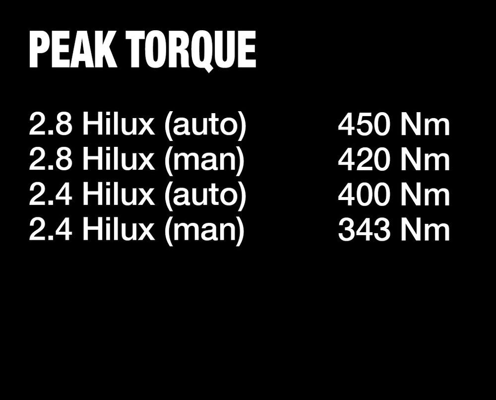 Peak Torque 3.jpg