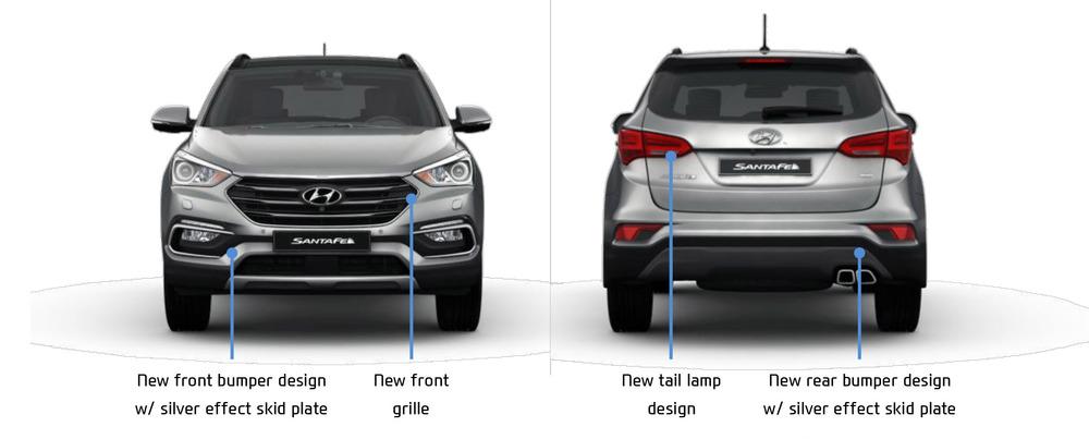 2016+Hyundai+Santa+Fe+II+exterior.jpg